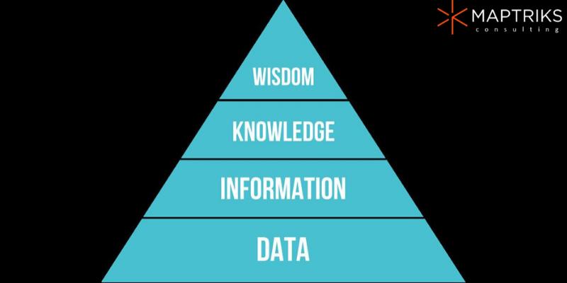 Pyramid of Info